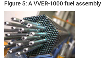 Fuel rod assembly_world-nuclear_org_nuclear fuel cycle