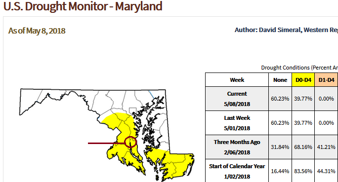 https://www.drought.gov/drought/states/maryland