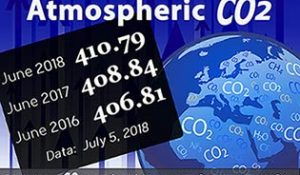 June 2018 CO2 concentration in atmosphere
