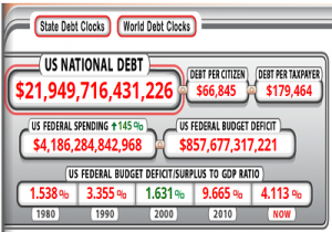State of World's Debt