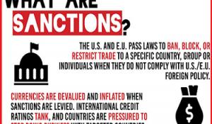 Infograph at SanctionsKill.org